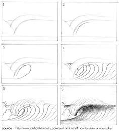 Dessin pas à pas : représenter des vagues (la mer)