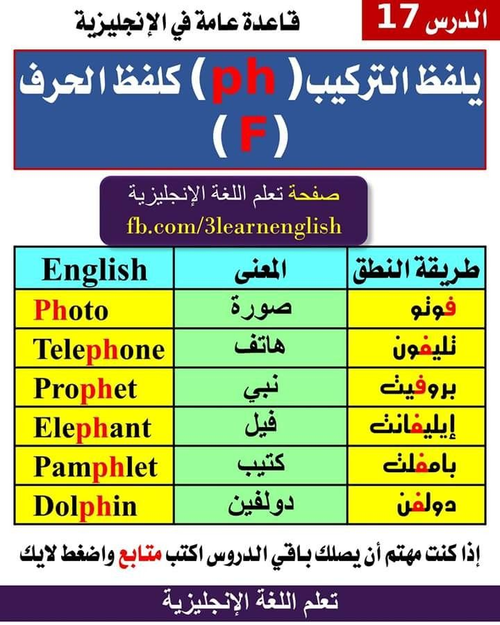 Pin By Ali Alsuraifi On دروس تعلم الانكليزية٢ English Language Learning Grammar Learn English Vocabulary English Language Teaching