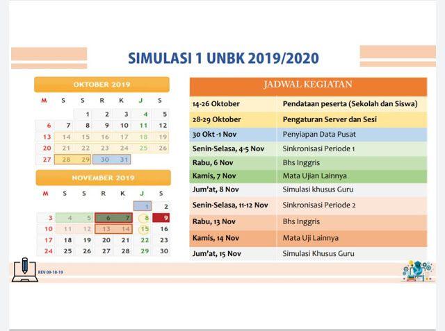 Informasi Kegiatan Unbk Simulasi 1 Tahun 2019 2020 Aplikasi Tanggal Periode