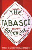 Tabasco Pepper: The American Chili Staple - PepperScale