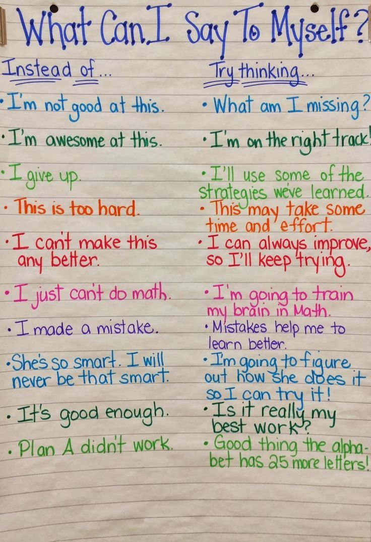 """File this under Growth MIndset tools! This is a wonderful anchor chart. Perhaps one of the few times I might include the """"what not to do"""" when coaching, teaching or modeling!"""