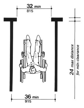 ADA:  accessibility requirements: The minimum clear passage width for a single wheelchair shall be 36 inches (915 mm) minimum along an accessible route, but may be reduced to...
