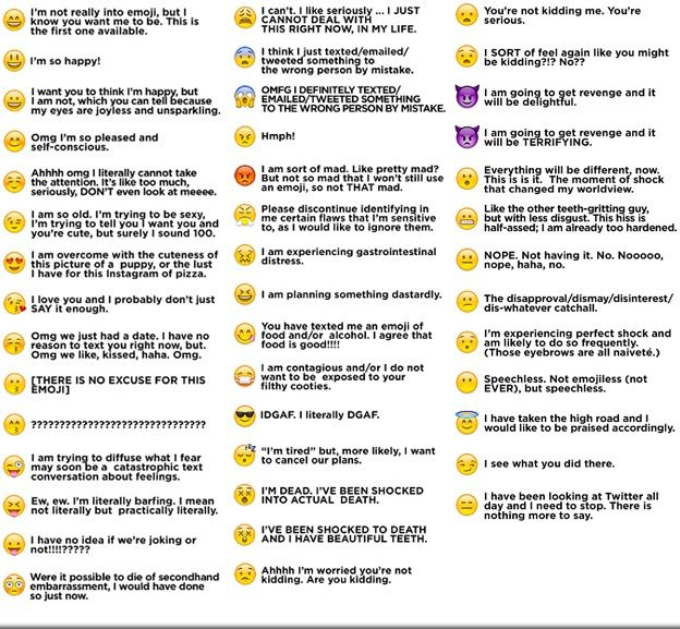 Whatsapp Emoji Meaning Wow Pinterest Emoticon Smiley And Emoji