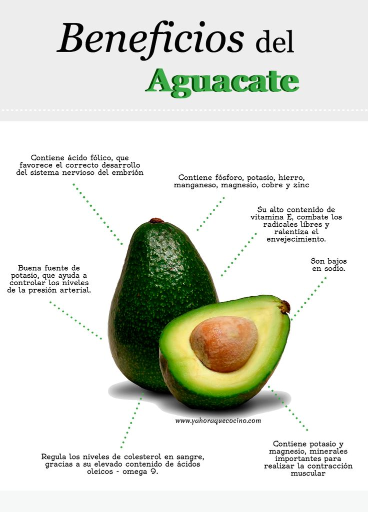 Beneficios del Aguacate, publicado en la revista digital Y Ahora Qué Cocino?  #singluten #sinlactosa #sincaseina #aguacate #infografias