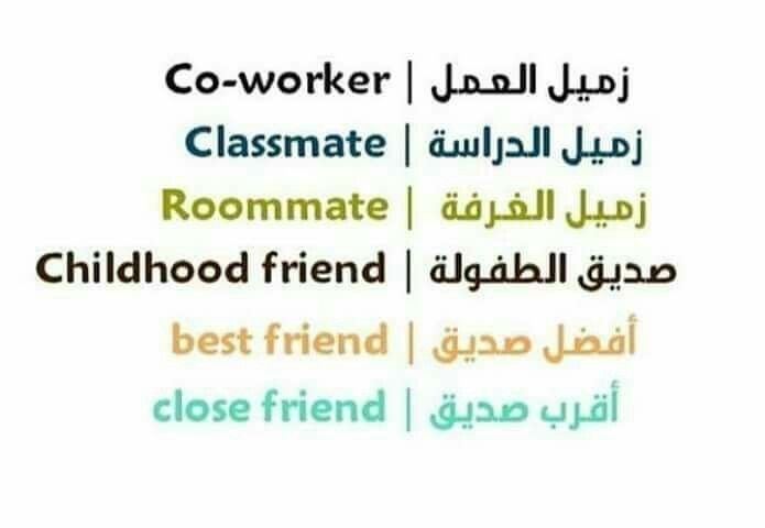ترجمه English Words English Vocabulary Words