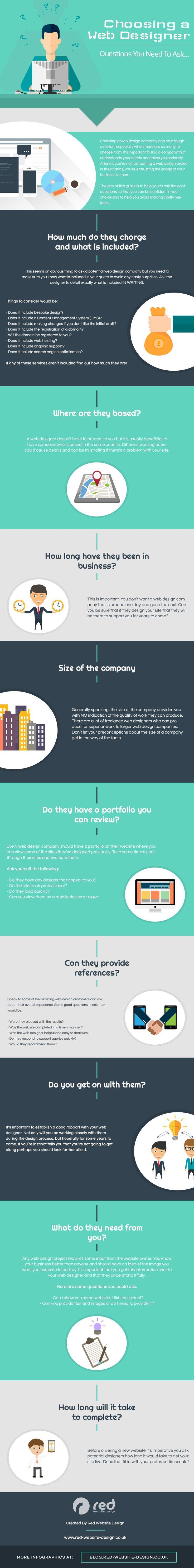 60 best Web Design images on Pinterest | Design websites, Site ...