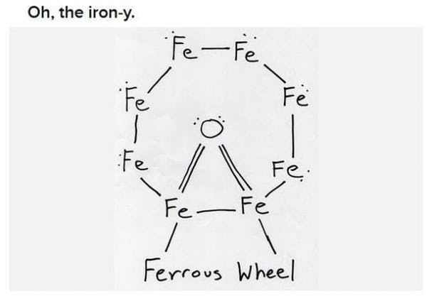 Wheel of Fortune is listed (or ranked) 5 on the list Funny Science Puns to Keep Your Ion the Prize