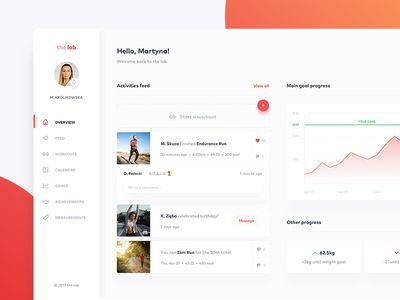 Fitness dashboard — overview 🏃🏻