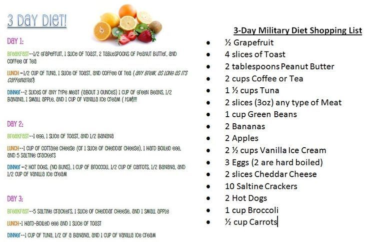 military diet shopping list - Google Search