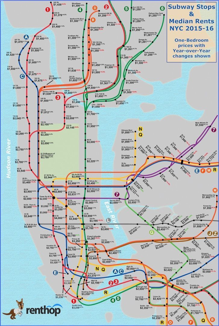 The Average Rent Price In New York Is Extreme See For Yourself Rent In Nyc New York Subway Nyc Subway
