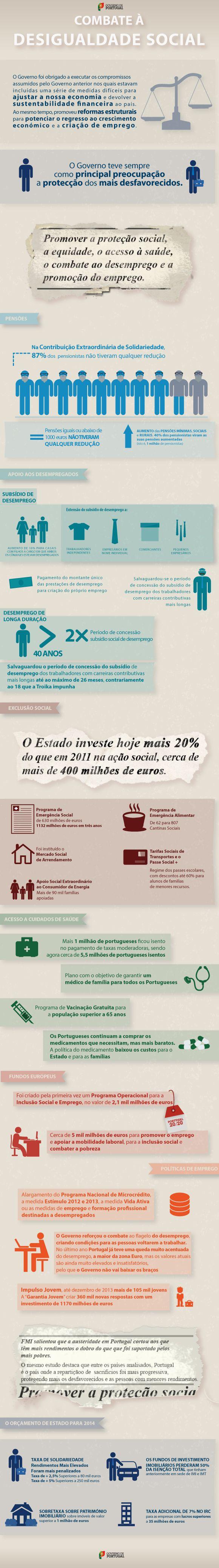 Infografico: combate à desigualdade social
