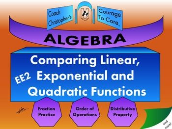 What's the best bank account to keep your money in? Depends on if your bank account uses a linear, exponential or quadratic function! Students explore, compare and contrast different function types by looking at tables, equations and graphs.