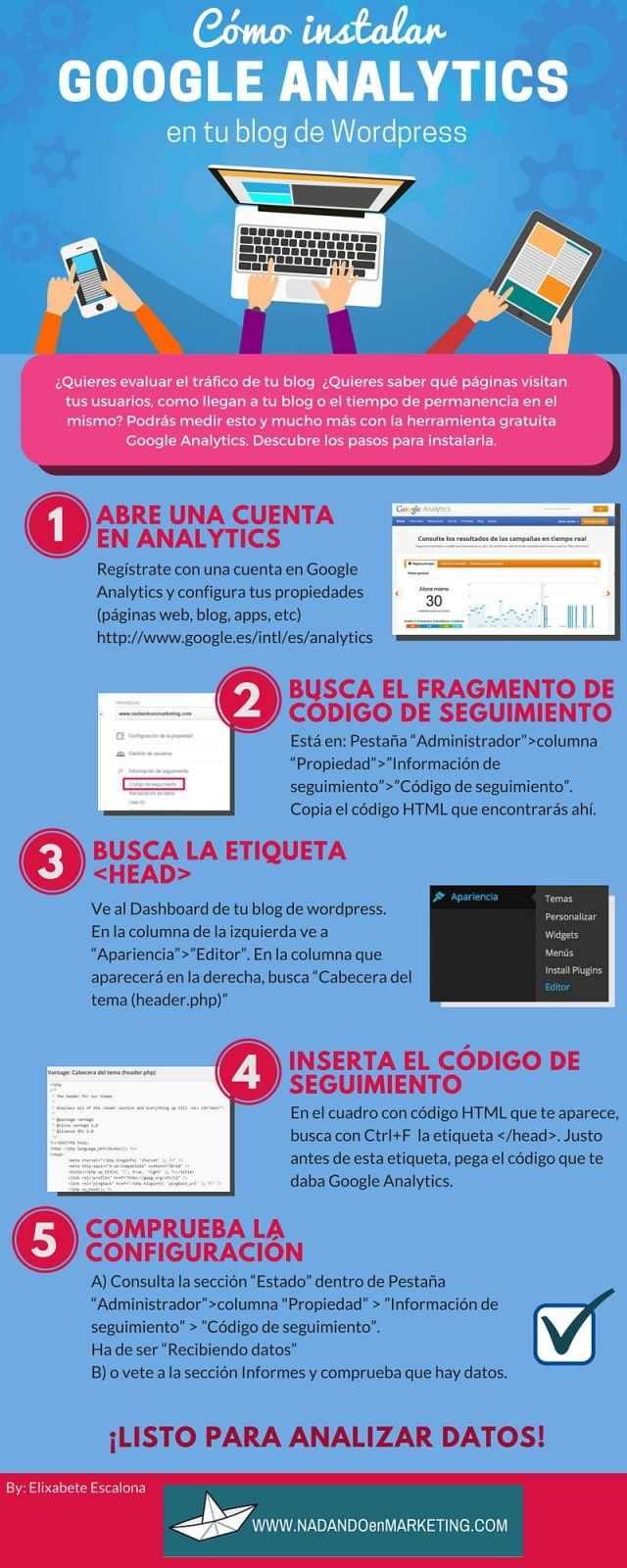 Cómo instalar Google Analytics en tu blog WordPress