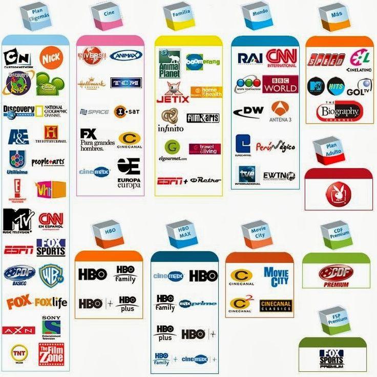 Top: Tv Online Gratis 2016