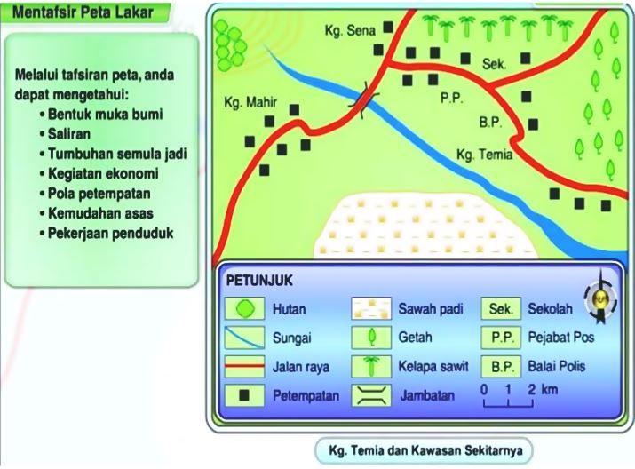Mentafsir Peta Lakar Geografi