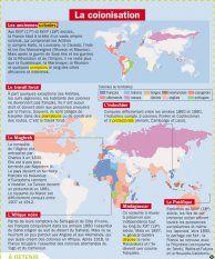 La colonisation - Mon Quotidien, le seul site d'information quotidienne pour les 10-14 ans !