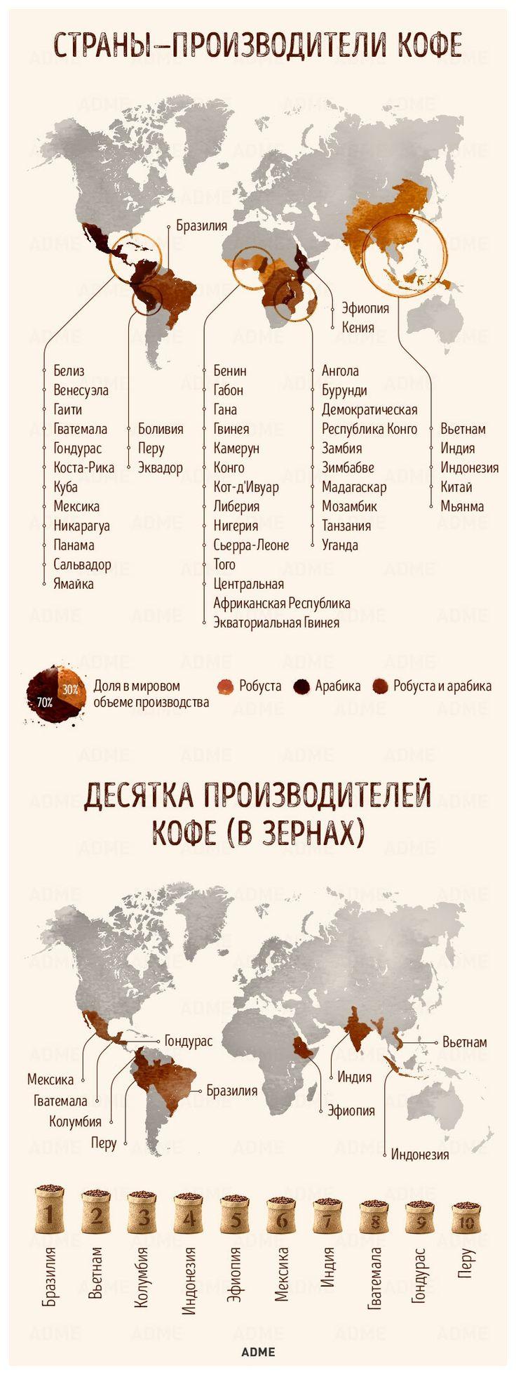 http://www.adme.ru/zhizn-kuhnya/gid-po-kofe-1229210/
