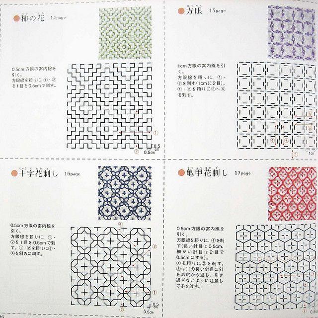 sashiko templates