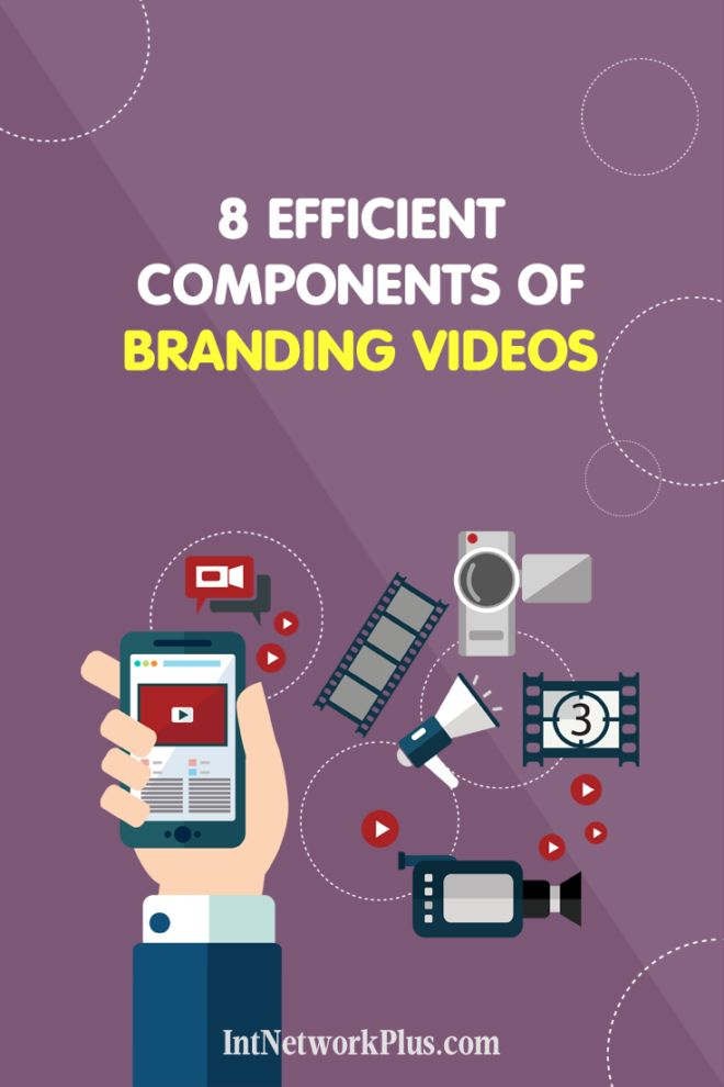 8 Efficient Components of Branding Videos