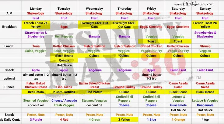 Insanity Max30 Meal Plan