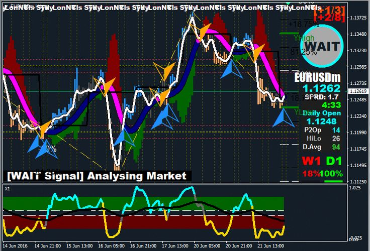 Overnight trading system