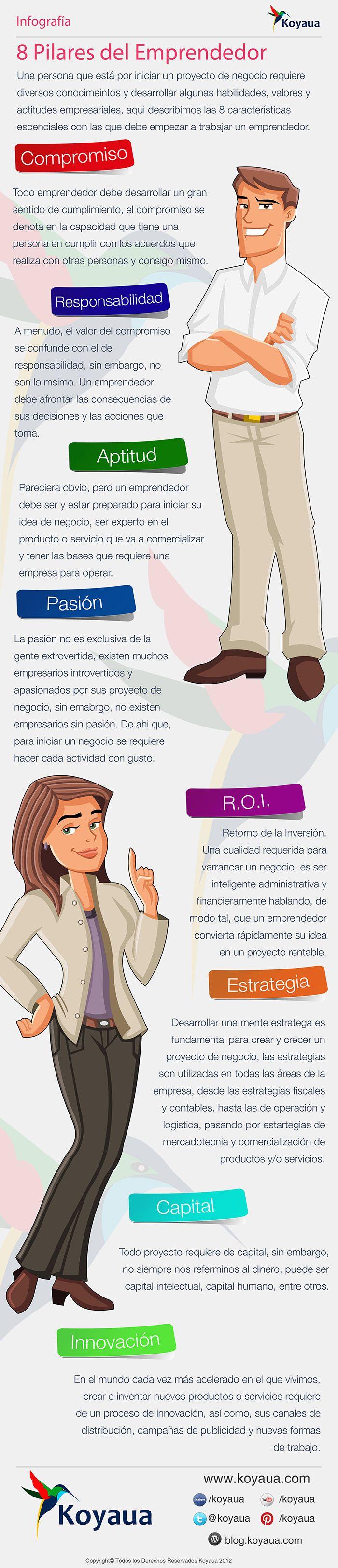 Los 8 pilares del emprendedor #rrhh #recursoshumanos #infografia