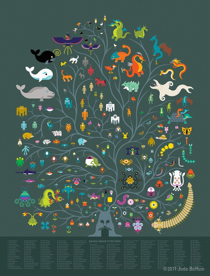 The happiest tree of evolution i've ever seen! If I had a huge back I'd get it tattoo'd on me. Don't think it'd fit, though.