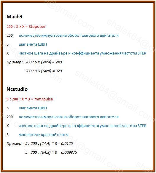 Поиск • Станки с ЧПУ на форуме cnc-club.ru