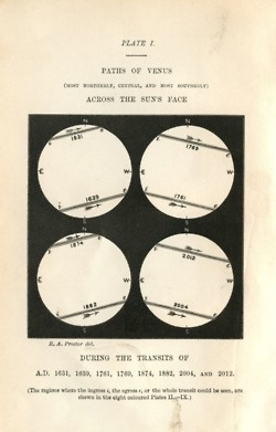 the-rx:  Paths of Venus across the Sun's Face, illustration by Richard A. Proctor 1883