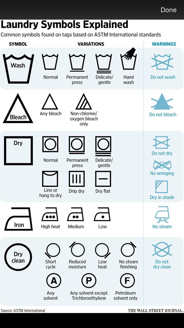 Best 25 laundry care symbols ideas on pinterest laundry symbols laundry symbols translated buycottarizona