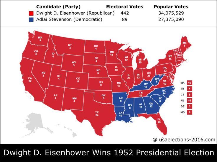 1952 Presidential Election Result: Dwight D. Eisenhower (Republican) - 442 electoral votes beat Adlai Stevenson (Democratic) - 89 electoral votes, Popular Vote