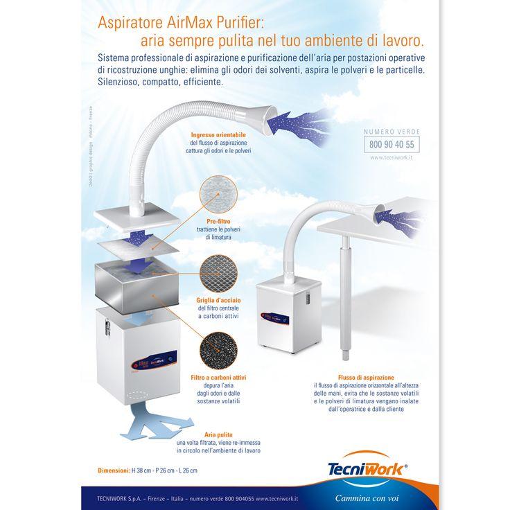 TECNIWORK AirMax Purifier per postazioni operative di ricostruzione unghie