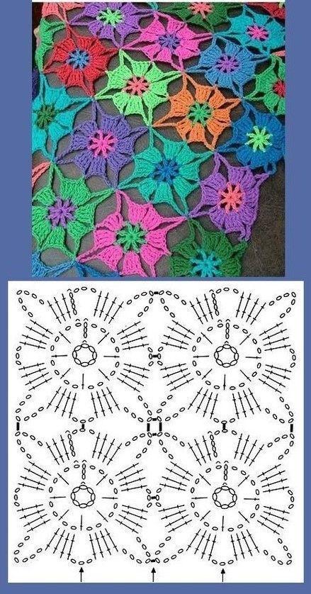 ergahandmade: Häkelstiche + Diagramme – #Crochet …