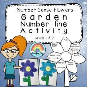 Garden Number line - Number sense This activity allows students to demonstrate their understanding of place value and whole numbers. Four versions of number sense flowers have been included to support or challenge students where needed.Students are given the opportunity to represent a whole number on a place value chart, using MAB, identifying whether an odd or even number, using tally marks, recording the number before and after, rounding, ordinal number, in words, as well as expanded…