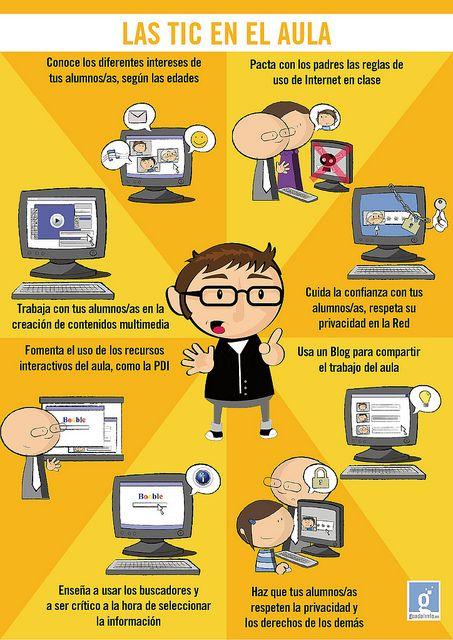 [Infografías] Seguridad en Internet paramenores (Las TIC en el Aula)