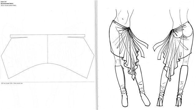 простые платья выкройки - Поиск в Google