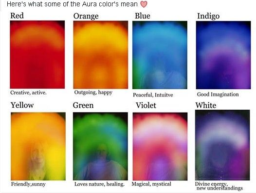 Aura colors and their meanings...some people call me sunshine and I often wonder if they see my aura....