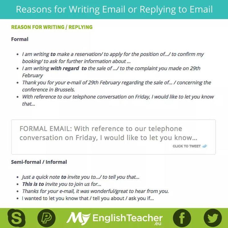 English language writing