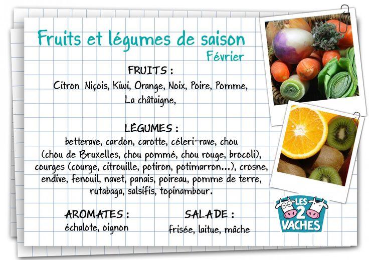 Les fruits et l gumes de saison f vrier les fruits et l gumes de saison pinterest fruit - Fruit de saison decembre ...