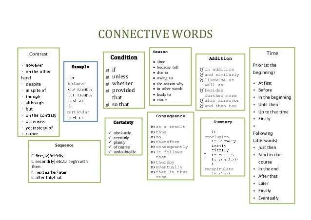 Classroom Transition Ideas ~ Image result for connective words transition