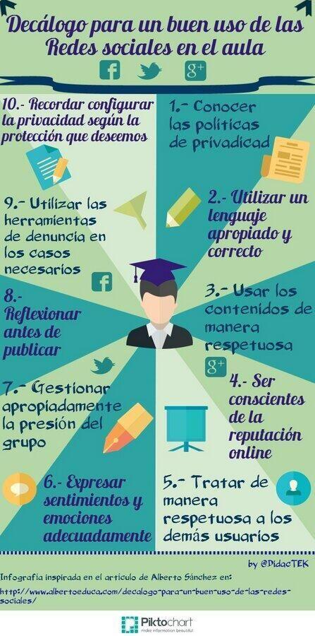 """Hola: Compartimos una infografía sobre """"10 Recomendaciones sobre el Uso de las Redes Sociales en el Aula"""". Un gran saludo.   Enlaces de interés: 9 Razones para usar Redes Sociales en la..."""