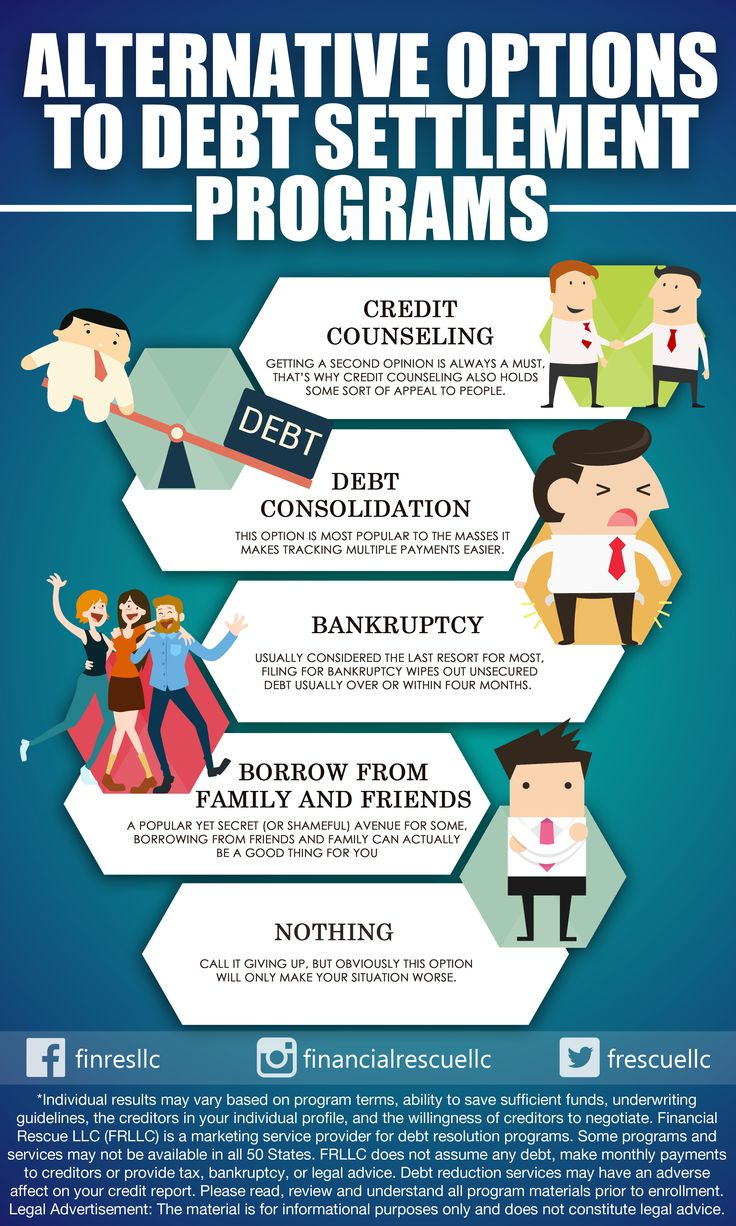 68 best Personal Finance Infographic images on Pinterest | Debt payoff, Personal finance and ...