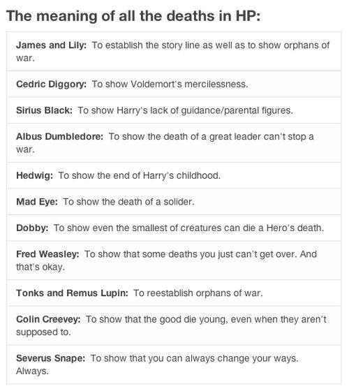 The meaning of all the deaths in the Harry Potter series. is it weird that this gives me closure? haha. it's nice to know that NO ONE died in vain