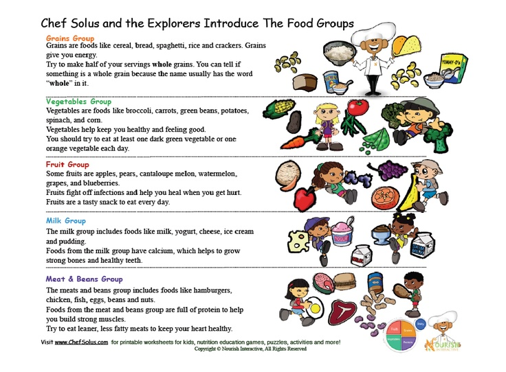 """Exploring Food Groups handout""is a great way to engage"