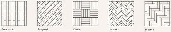 P.R.A. PISOS, bona, sinteko, raspagem de taco, assoalho, piso de madeira, piso laminado, piso pronto