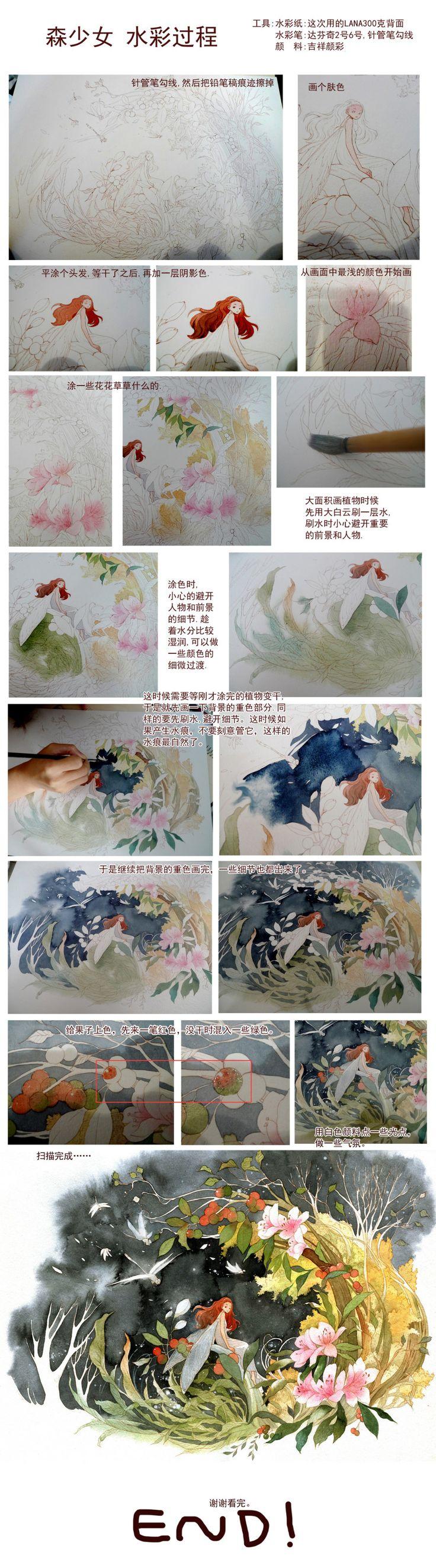 查看《森少女 水彩过程》原图,原图尺寸:1575x5668