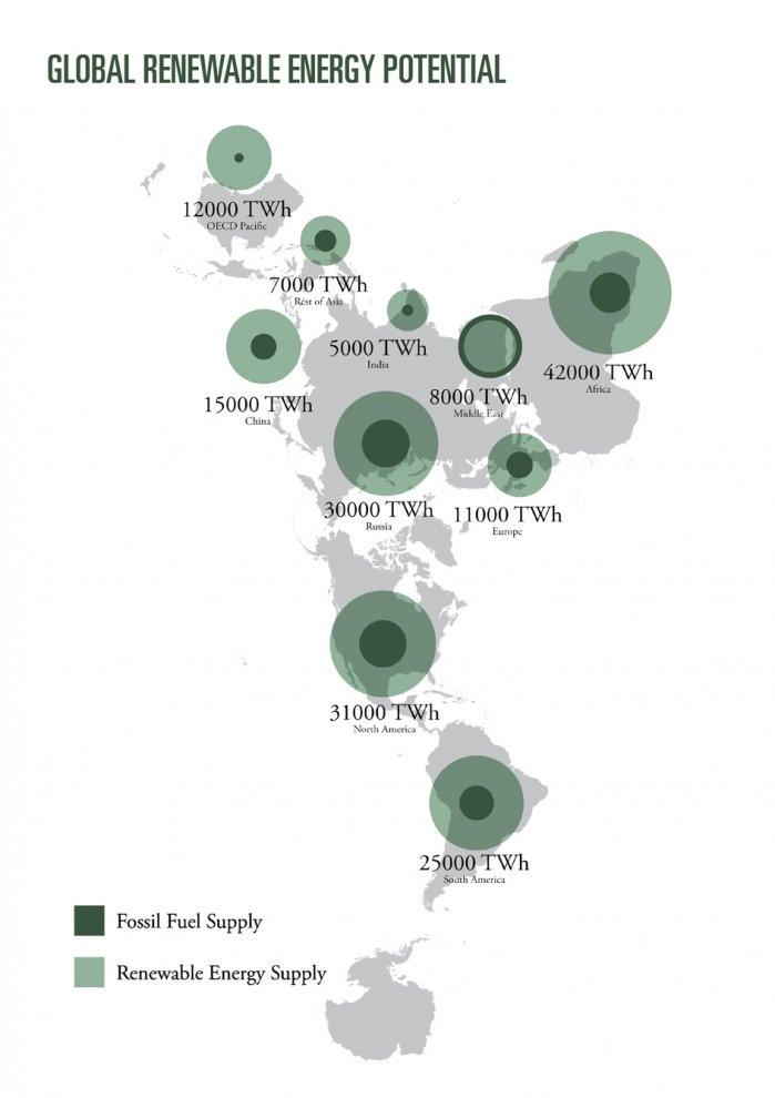 WWF The Energy Report  global renewable energy potential