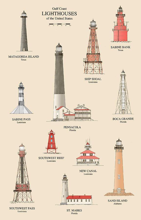 Lighthouses Of The Gulf Coast J A Tilley Jpg 577 215 900