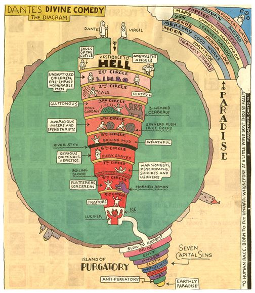 Best Dante Divina Comedia Images On Pinterest Books - Map of the us but circle of paradise washington