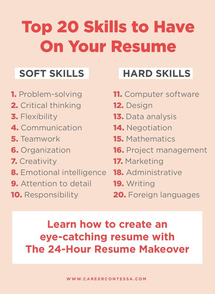 The 24 Hour Resume Makeover Professional Resume Examples Resume Makeover Resume Skills List